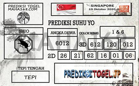 Prediksi Suhu Yo Singapura Senin 19 Oktober 2020