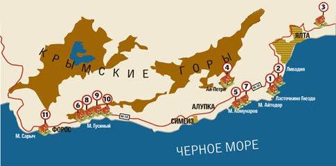 Госдачи в Крыму