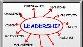 The Most Critical Trait of Highly Effective Edu Leaders