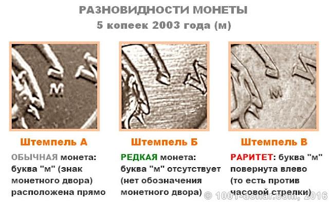 Разновидности пятака 2003 года (м)