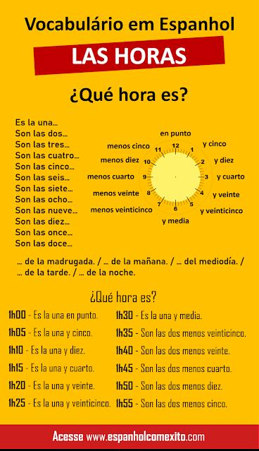 Horas em Espanhol