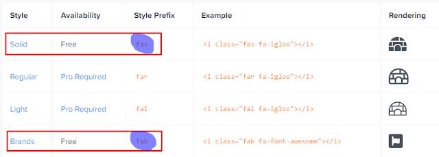 Cách dùng fontawesome cho blogger blogspot 2019