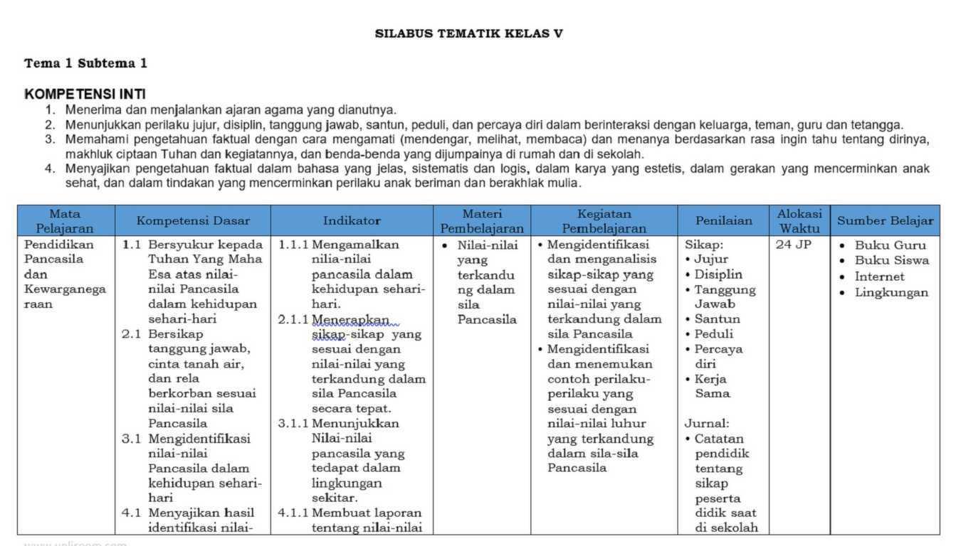 Download Silabus Kelas 5