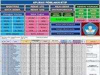 Aplikasi Pendidikan : Rekap Nilai Ulangan Siswa (UH, UTS, UAS/UKK, RAPOR)