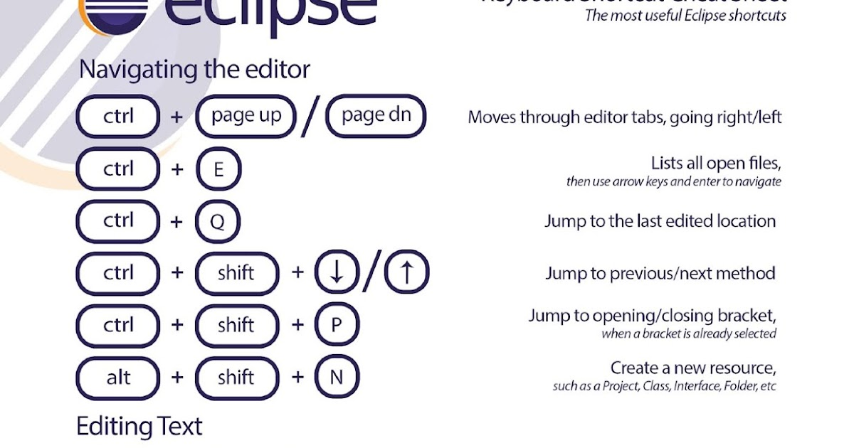 Eclipse Ide For Abap Developers