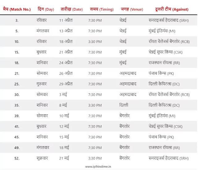 कोलकत्ता नाइट राइडर्स टीम के मैचों का शेड्यूल 2021 - KKR Match Schedule 2021 in Hindi