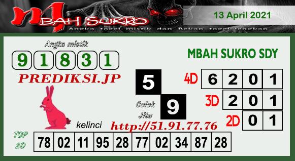 Prediksi Mbah Sukro SD Selasa 13 April 2021