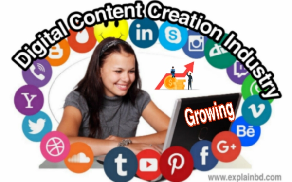 Digital Content Creation Industry Size 2021