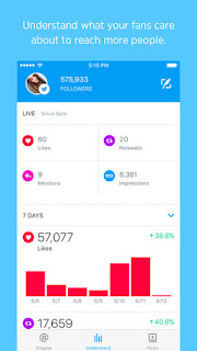 Twitter launches analytics app Engage for iOS