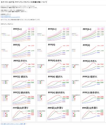PPP判定パターン