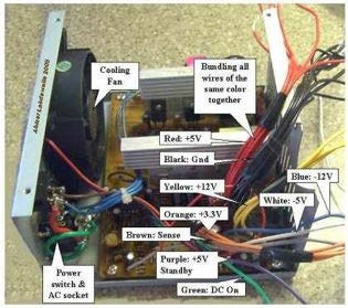 Pengertian Power Supply dan Jenis Konektornya