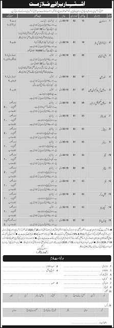 Pakistan Army Jobs 2020 Matric Base