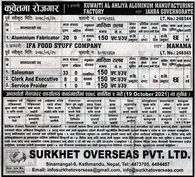 Jobs in Kuwait for Nepali, salary up to NRs 59,535