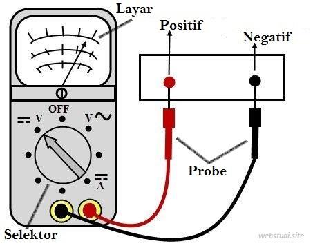 Gambar-Cara-Menggunakan-Multimeter