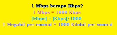 Cara menghitung 1 Mbps Ke Kbps