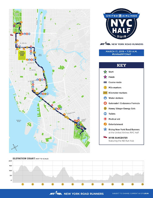 United NYC Half 2020 parcours