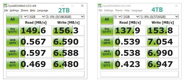 Toshiba Canvio Advance 4TB Portable Hard Drive Review