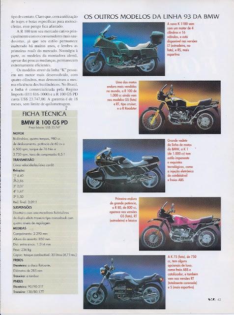 Arquivo%2BEscaneado%2B3 - ARQUIVO:  BMW R100GS PD - CONSERVADORA, MAS EFICIENTE