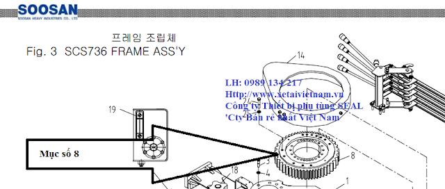Bản vẽ vị trí lắp đặt vành răng quay toa cẩu soosan SCS736