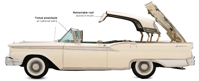 Ford Fairlane 500  Skyliner, classic cars