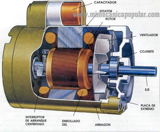 trabaja motor electrico a - Los 10 inventos de Nikola Tesla que cambiaron el mundo