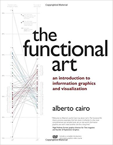 The Functional Art: An Introduction to Information Graphics and Visualization book by Alberto Cairo