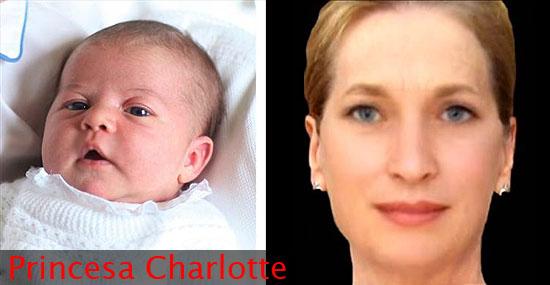 Previsão de aparência física da princesa Charlotte da Inglaterra