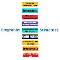 biography format
