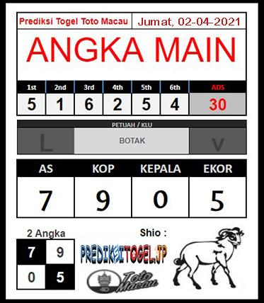 Prediksi Angka Main Togel Toto Macau Jumat 02 April 2021