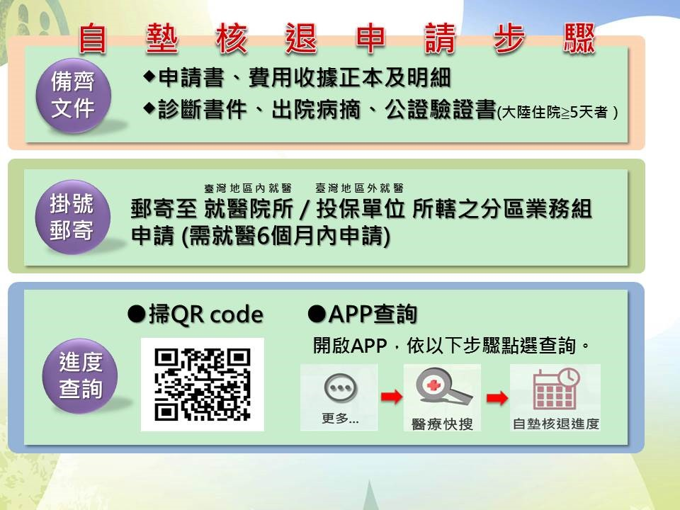 防群聚 健保自墊核退「寄」的嘛ㄟ通   蘭陽新聞網 LanyangNews