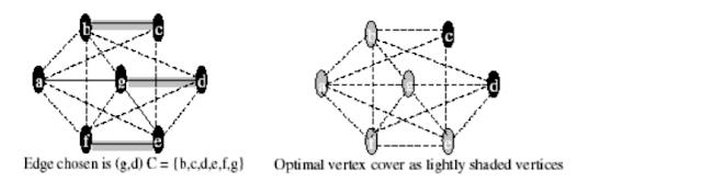 Approximation Algorithms | DAA