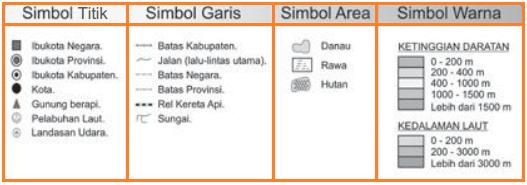 Simbol-simbol dalam peta