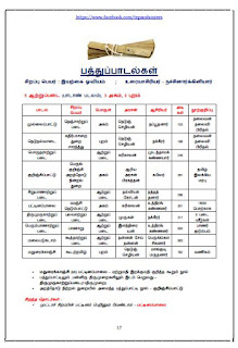Image result for TNPSCSHOUTERS TAMIL MATERIALS