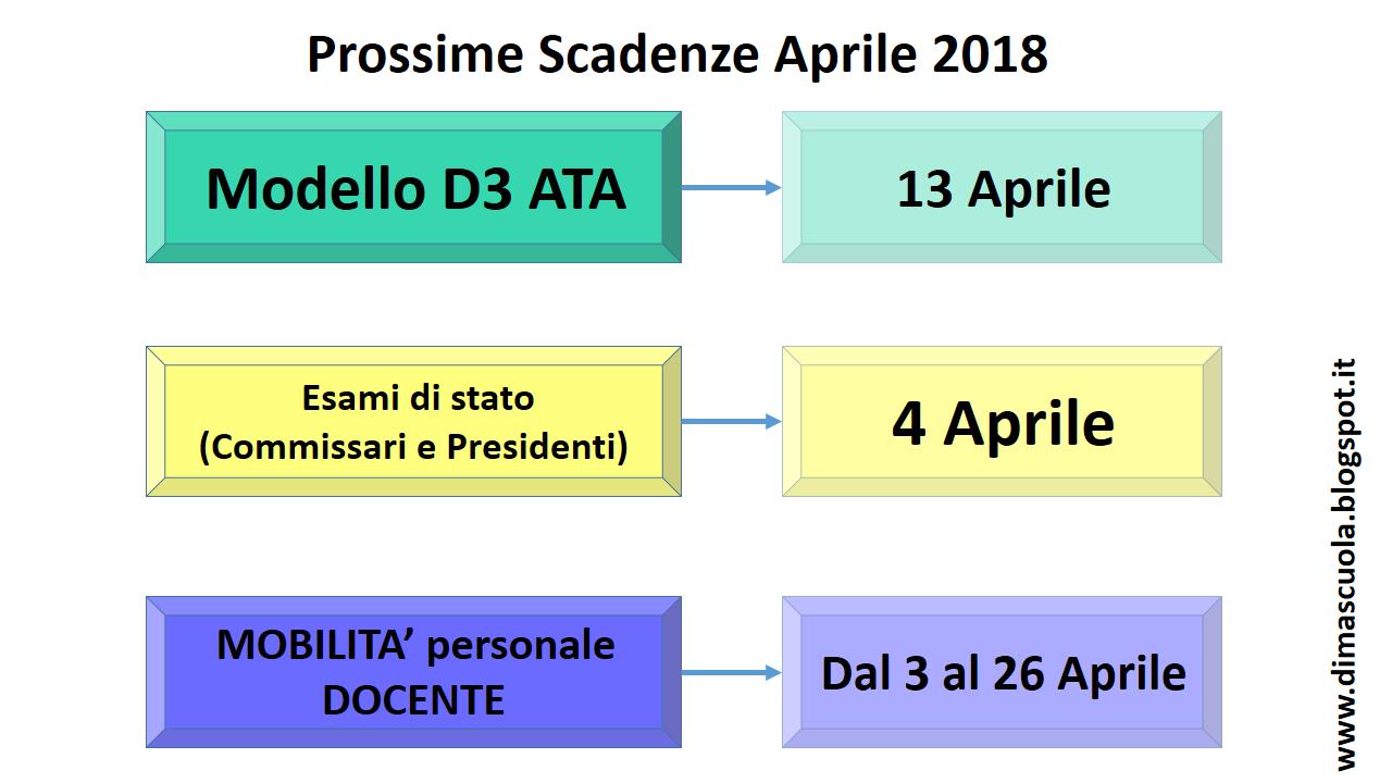 Dima Scuola Marzo 2018