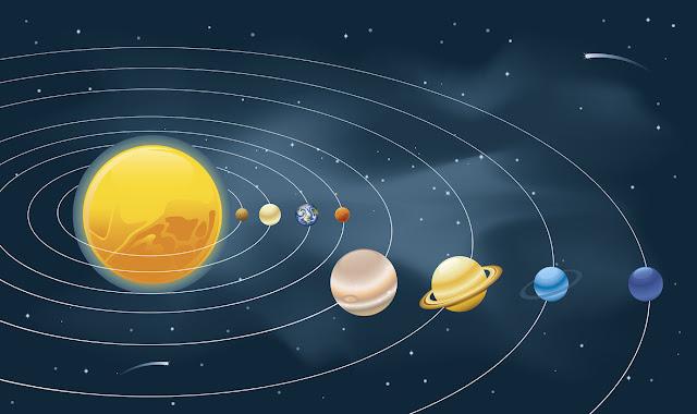 aurinkokunta aurinko planeetat