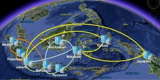 Tol Langit Menyatukan Nusantara