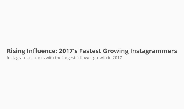 Rising Influence: 2017's Fastest Growing Instagrammers