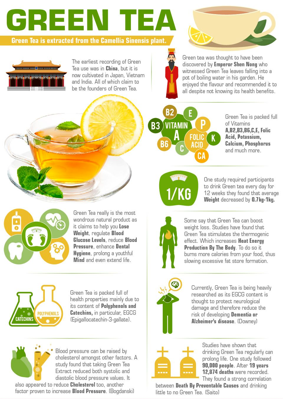 Weight Loss with Green Tea: Losing weight over tea doesn't it sound great?