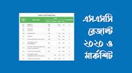 SSC Result 2021 | এসএসসি রেজাল্ট ২০২১ | মার্কশীটসহ