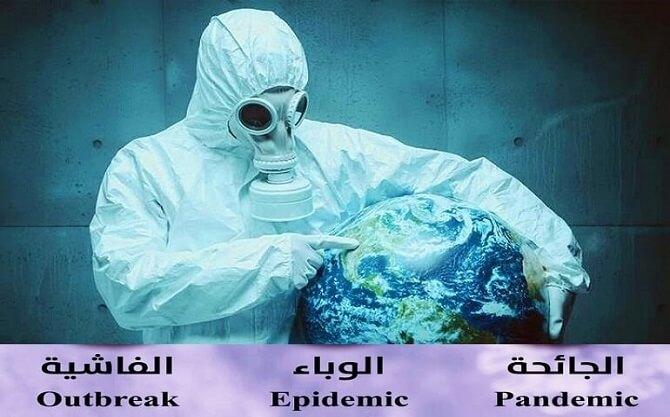 الفاشية والوباء والجائحة