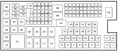 Fuse Box: 2012 - 2015 Ford Explorer Fuse Panel DiagramFuse Box