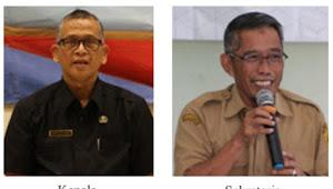 Publikasi Kinerja Dinas Pendidikan Kabupaten Bogor 2019