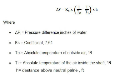 تاثير  المدخنه ,stack effect ,smoke ,الدخان ,stair pressurization