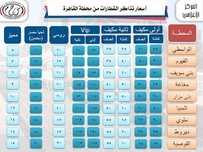 اسعار تذاكر القطارات من القاهرة الى اسيوط