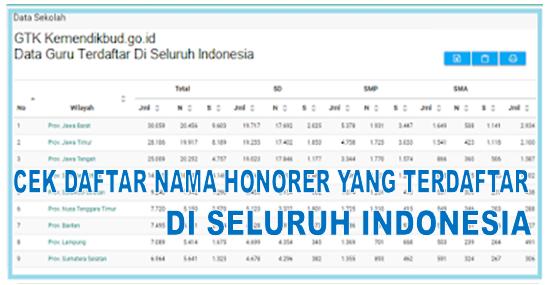 Hasil gambar untuk daftar nama honorer yang masuk daftar seluruh indonesia