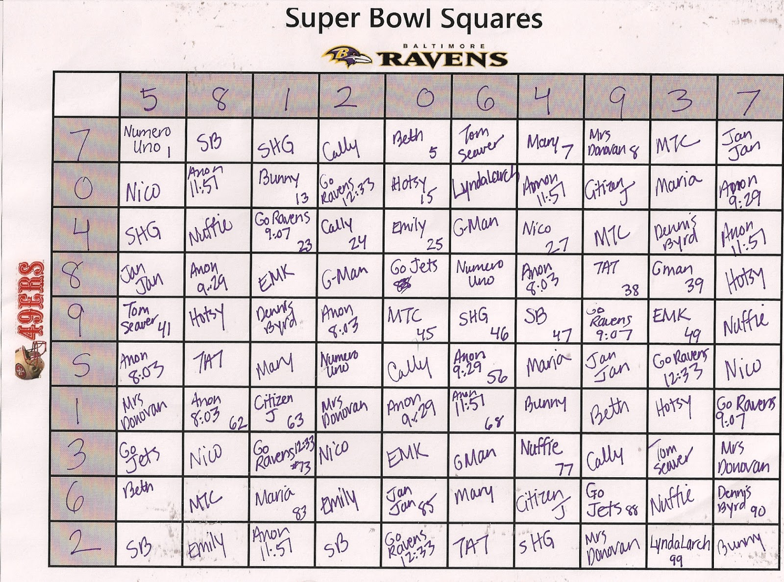 Super Bowl Squares Excel Free 2015 | 2015 Greeting Cards Online