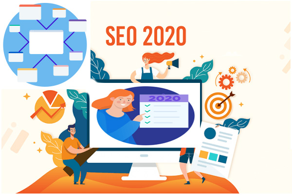 The Guide SEO in 2020