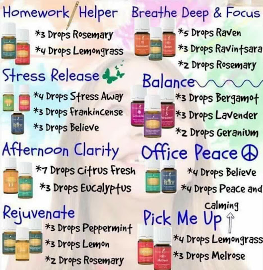 Back to School--Ideas, Recipes & Supplies