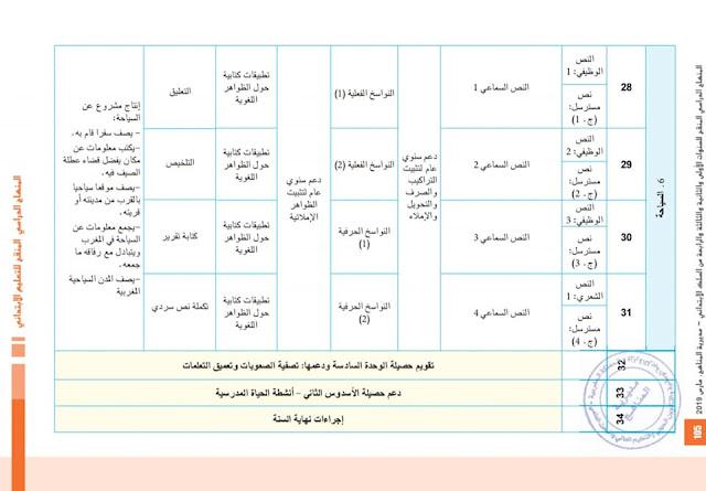 التوزيع السنوي اللغة العربية المستوى الرابع 2019-2020
