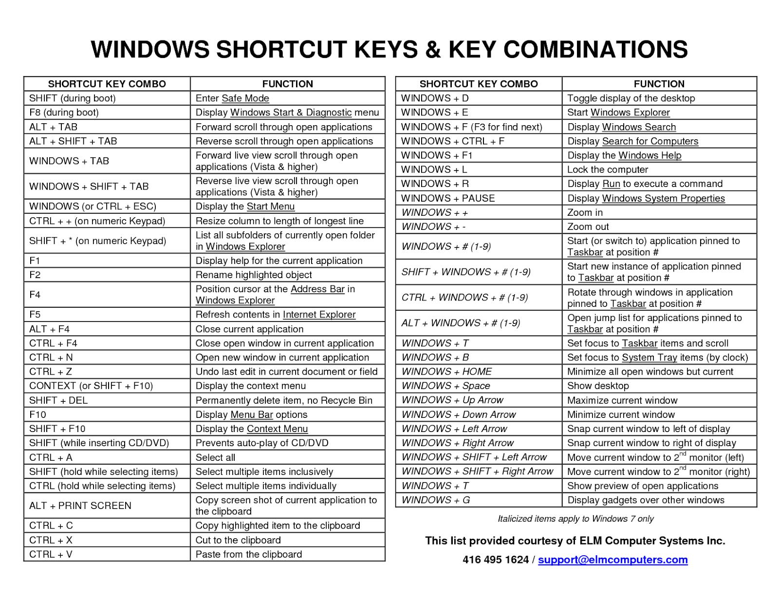 Calendar January Java Calendar Jammin Java Ravi Gupta Computer Keyboard Shortcut Keys